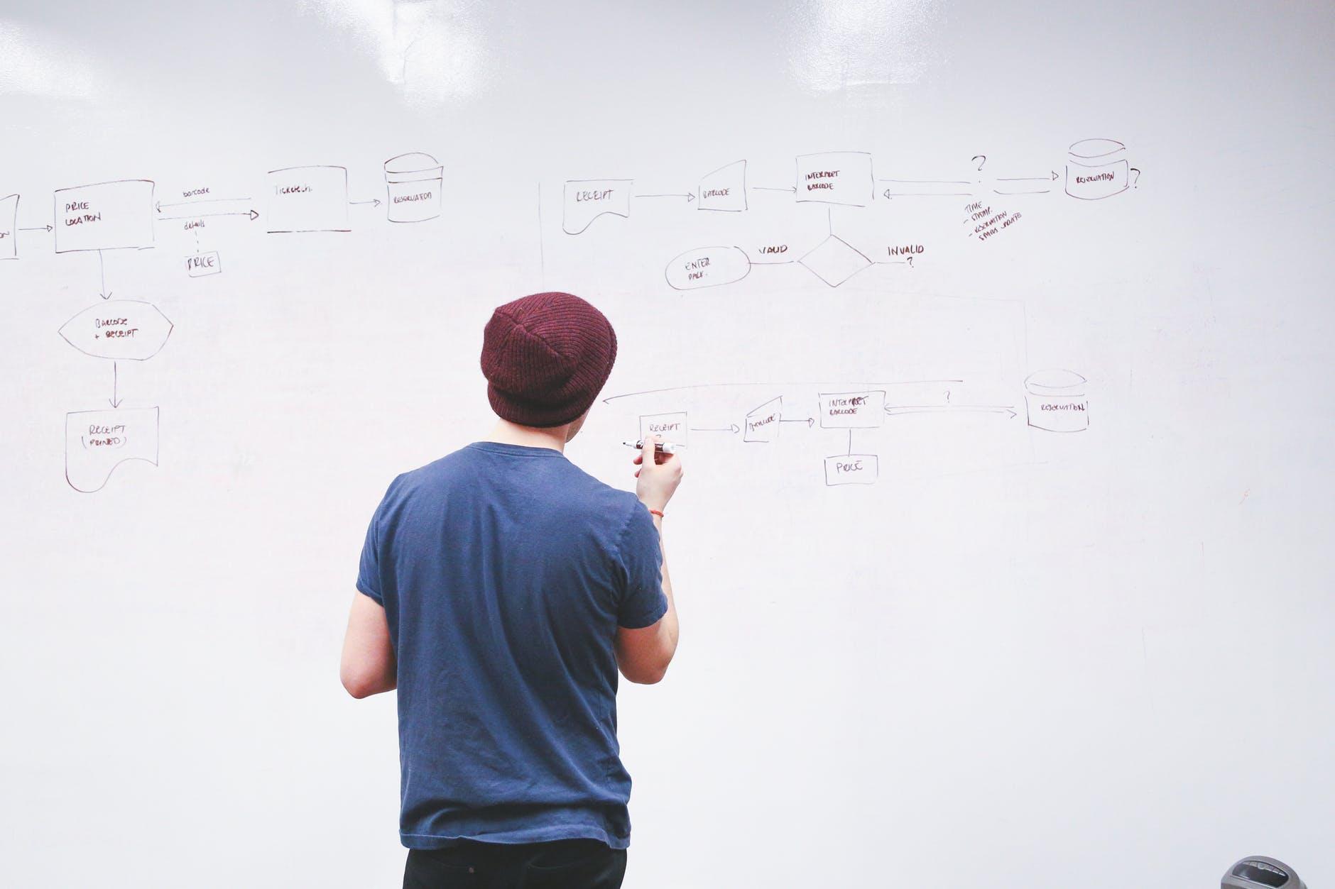 Uudet ideat syntyvät startupeissa.